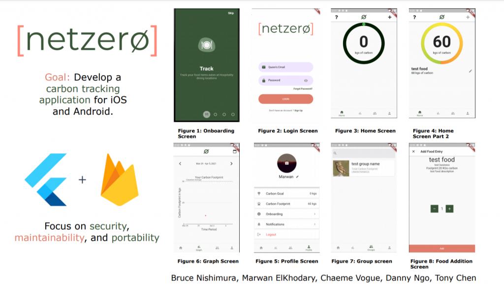 Screenshots from NetZero app.